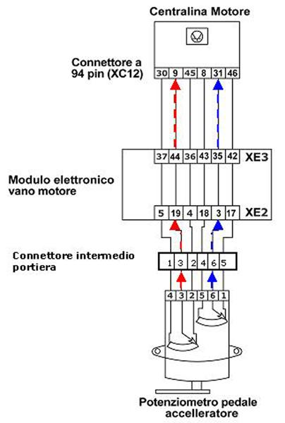 Schema elettrico opel vectra