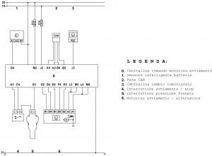 Schema elettrico bmw x3