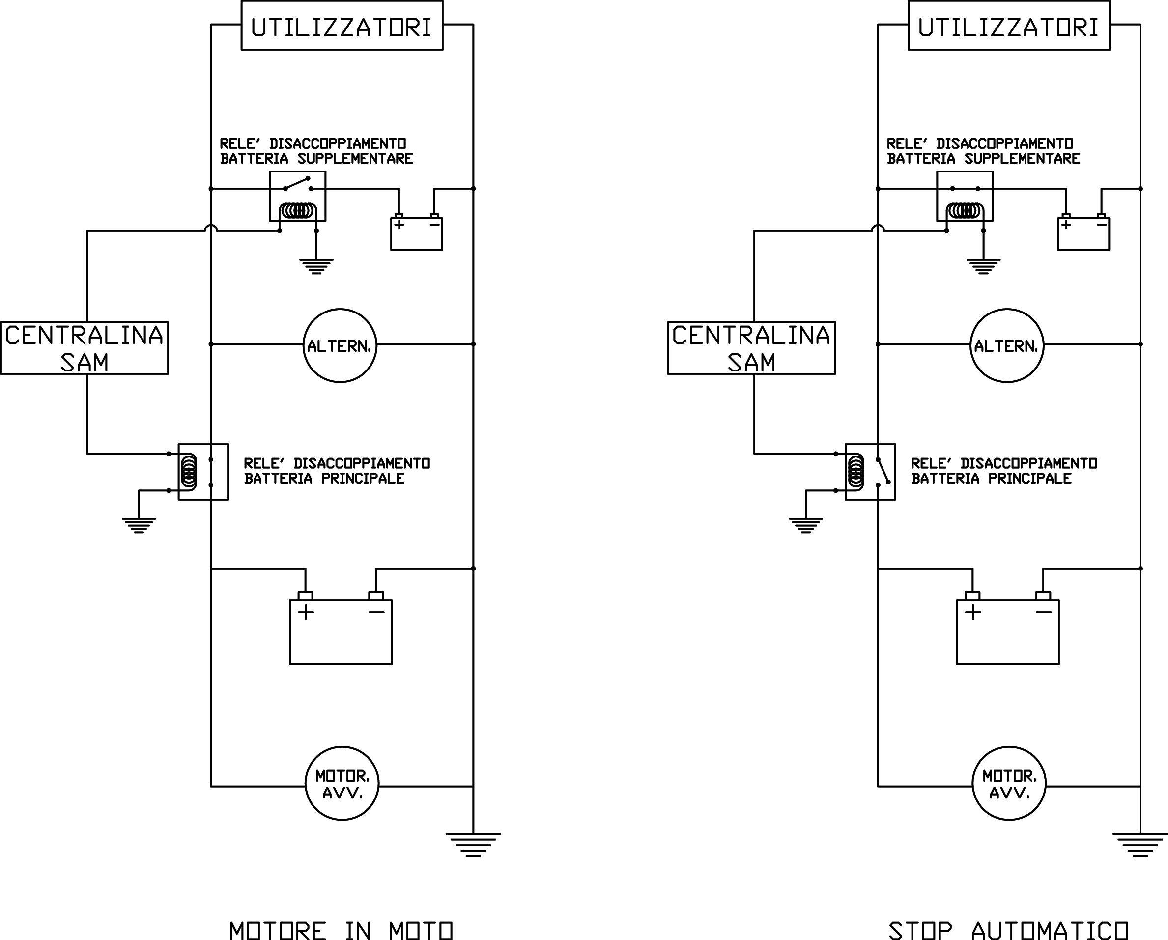 Schema Elettrico Impianto Gas Per Auto : Batteria supplementare per stabilizzazione assorbimenti su