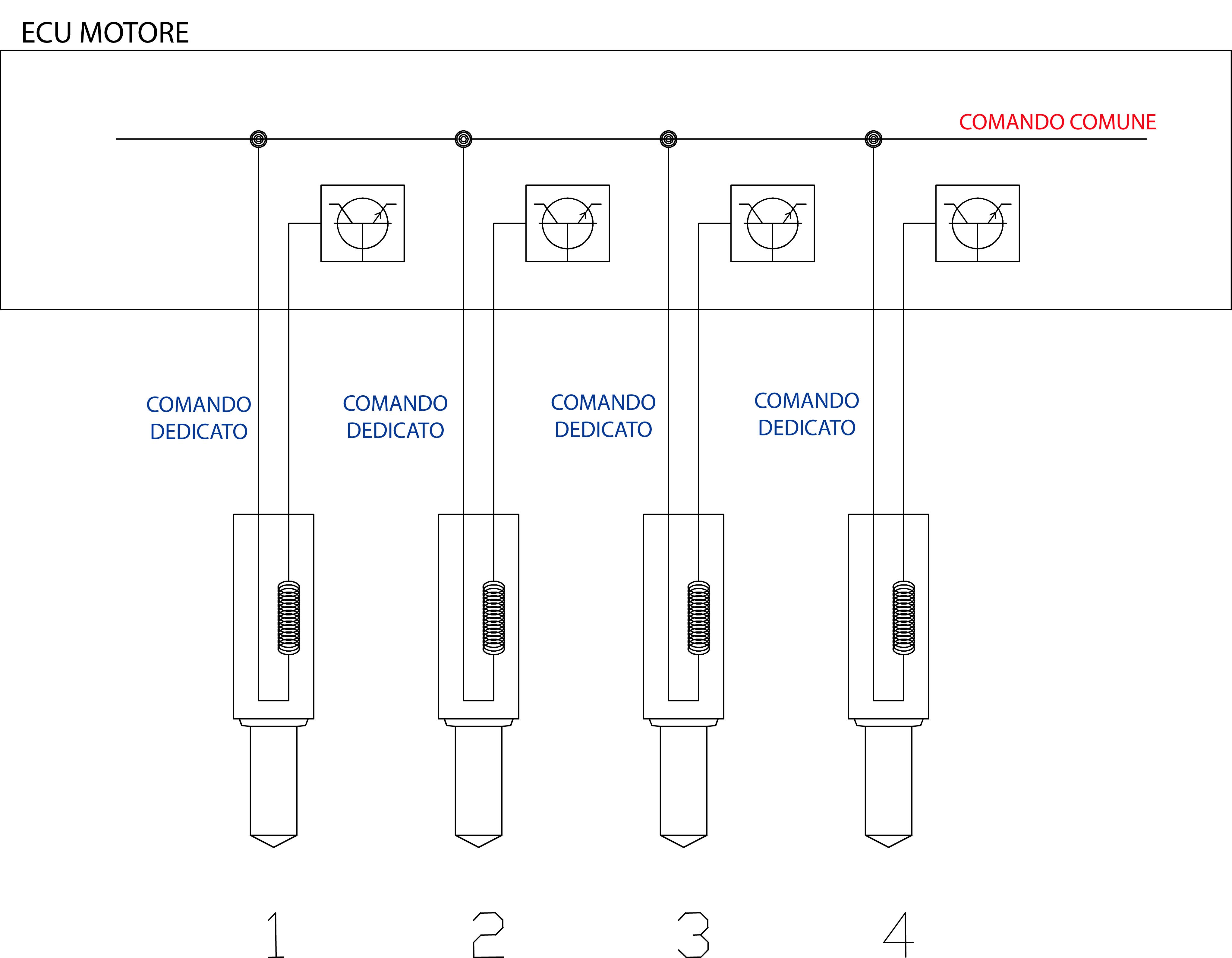 Schema Elettrico Elettrovalvola : Il comando e l assorbimento elettrico dell iniettore pompa