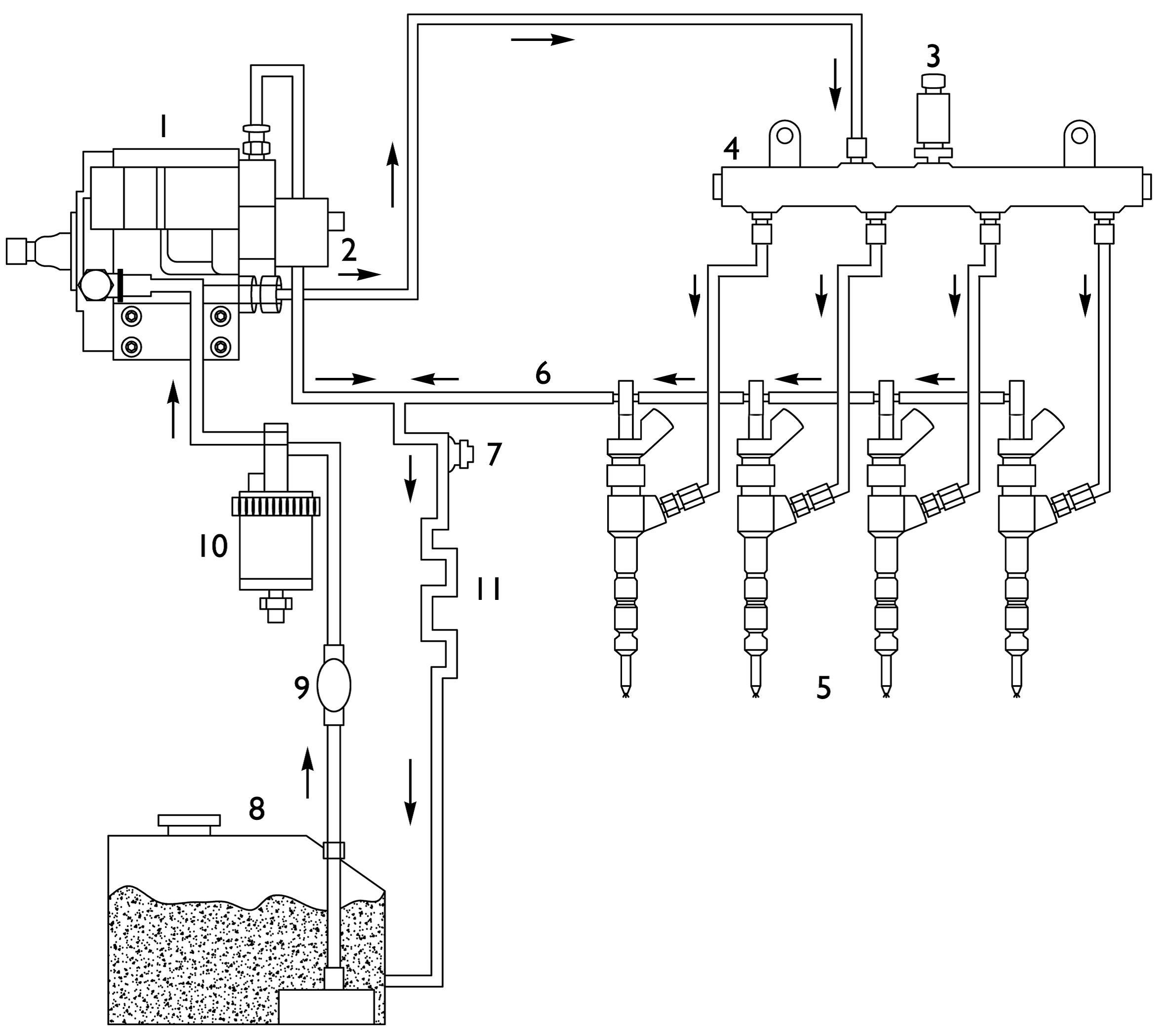 Schema Elettrico Per Montaggio Fendinebbia : Citroen c hdi mancati avviamenti riparando