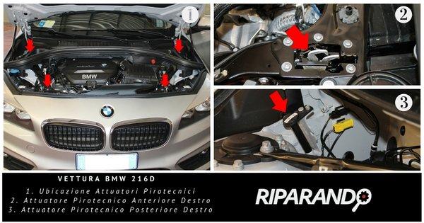 Ubicazione Attuatori Pirotecnici BMW 216D
