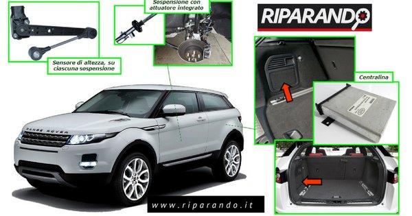 Sistema sospensioni dinamiche Range Rover Evoque
