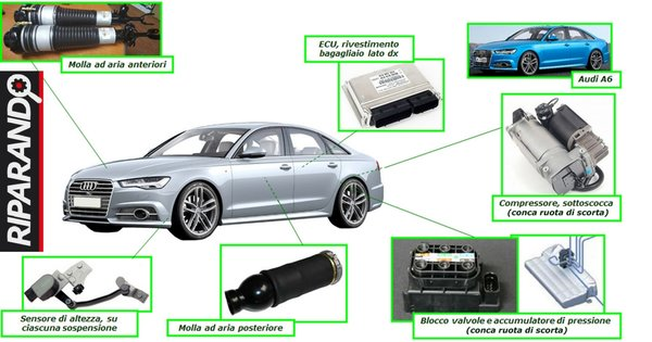 Sistema AAS Adaptive Air Suspension su Audi A6 4G