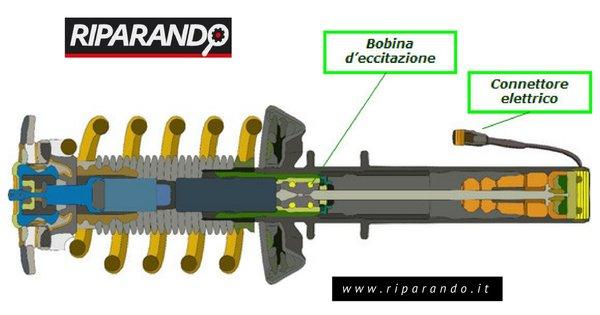 Ammortizzatore magnetoreologico Range Rover Evoque