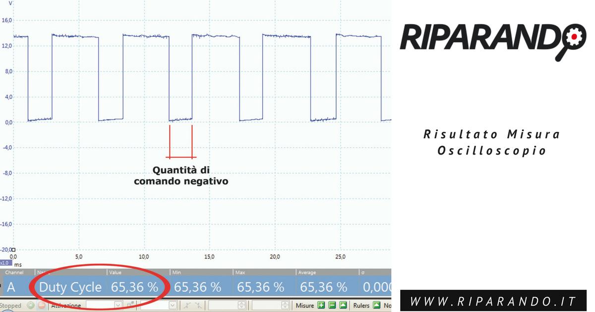 risultato misura oscilloscopio Riparando