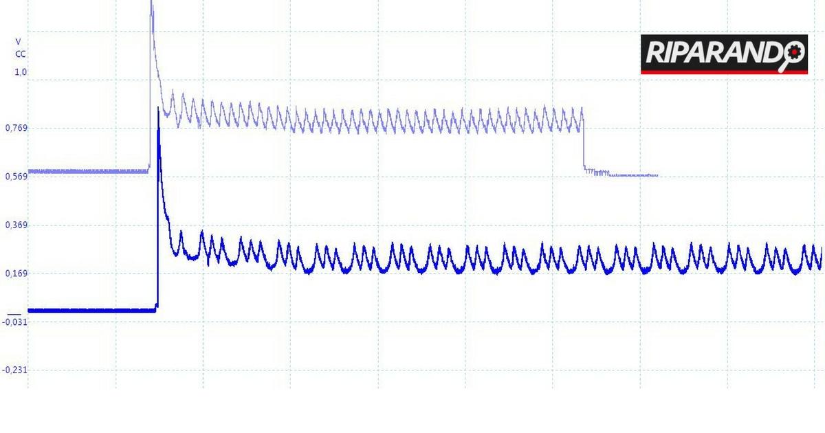 compressione ok (in alto) e compressione anomala (in basso) Riparando