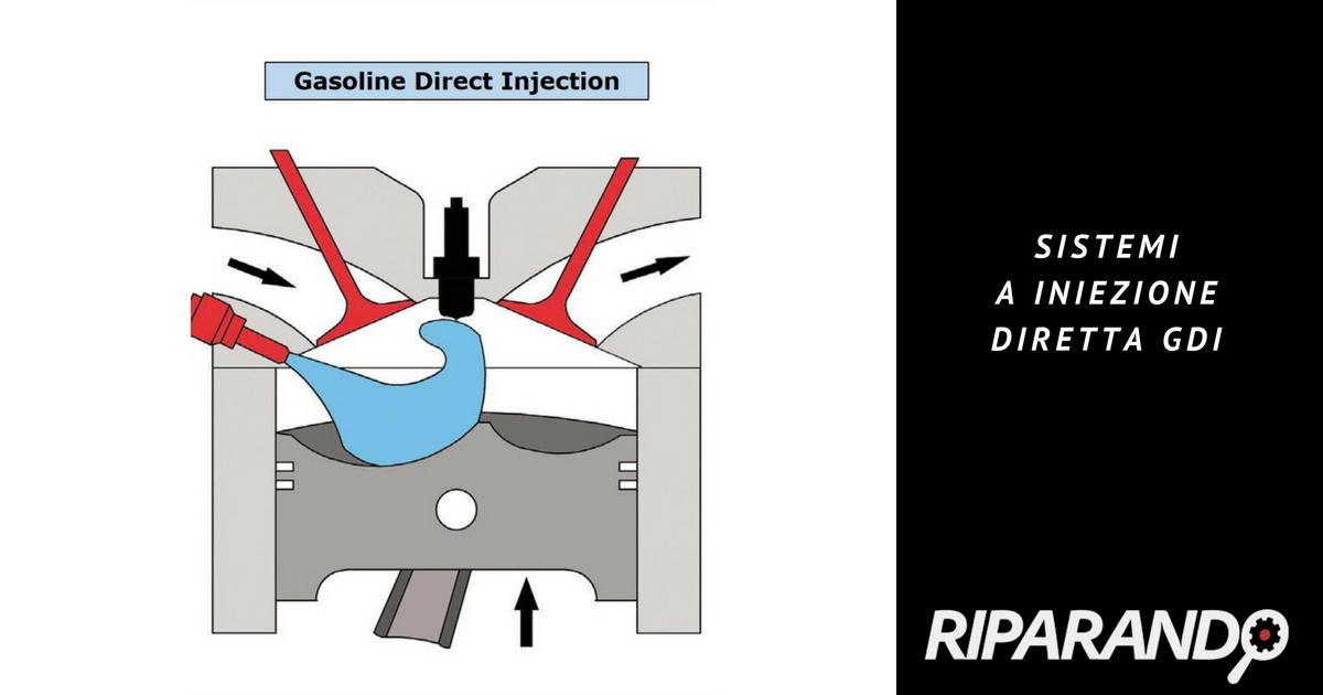 Sistema a iniezione diretta GDI Riparando