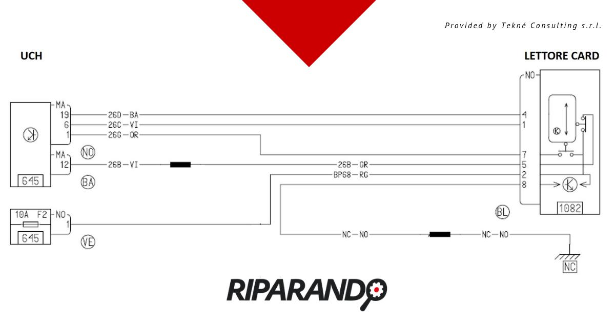 Risolvere Mancato avviamento Renault Laguna II - Riparando