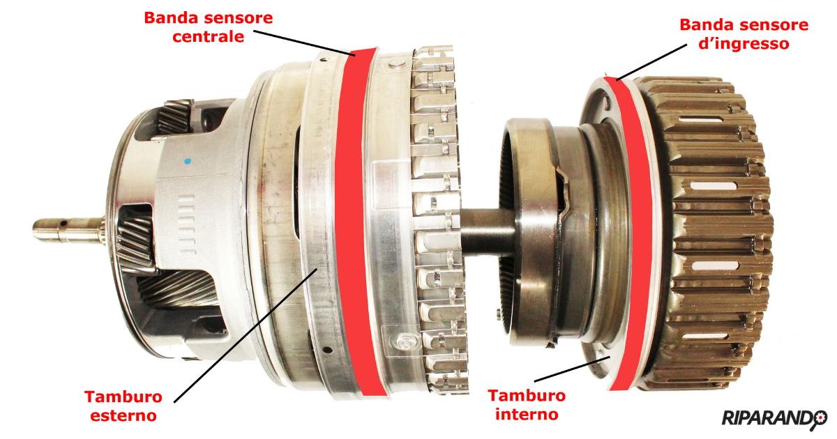 nsieme frizione K2, epicicloidale, tamburi e bande magnetiche