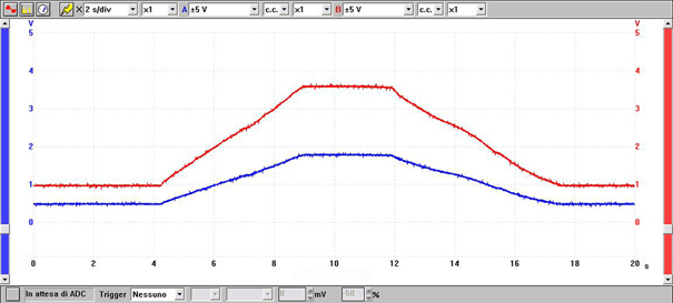A.B.S il cavo dell/'acceleratore k33560 va per Opel