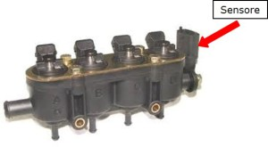 Figura 2: Rail GPL
