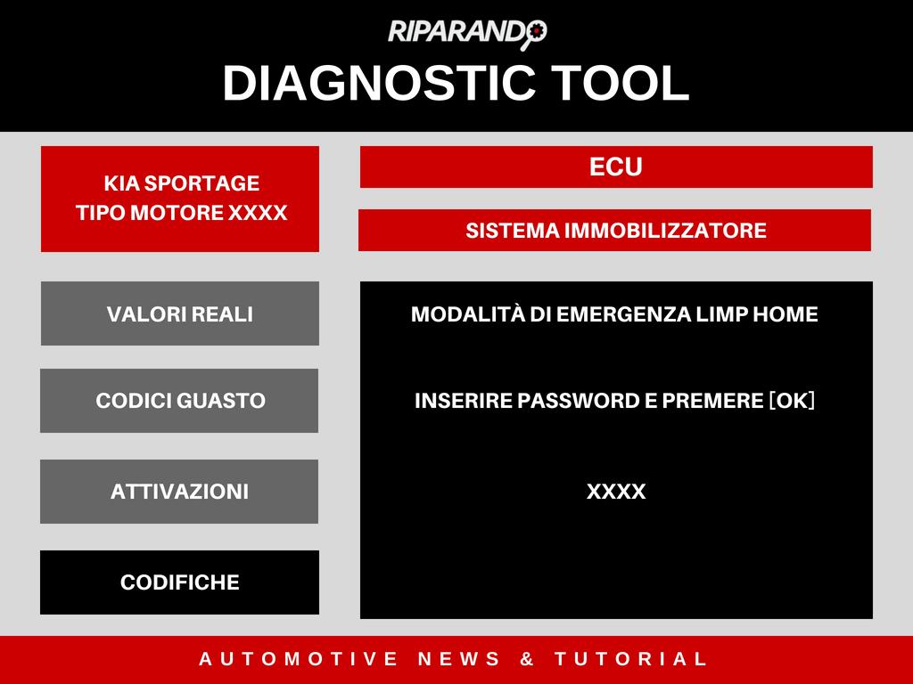 Kia Sportage diagnostic tool