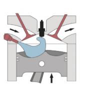 Sistemi iniezione diretta GDI Riparando