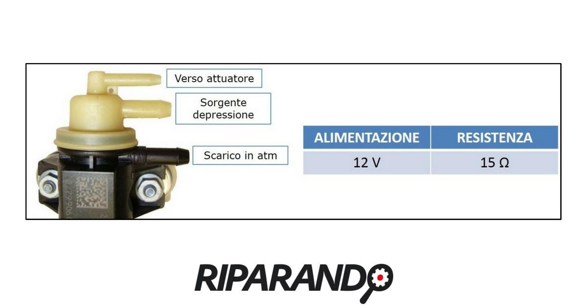 Sovralimentazione motore - Elettrovalvola VGT - Riparando