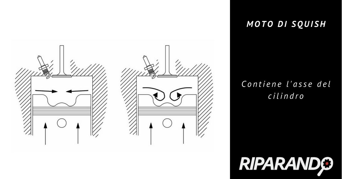 carica stratificata - moto di squish - Riparando