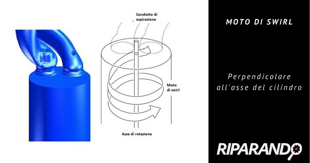 carica stratificata - moto di swirl - Riparando