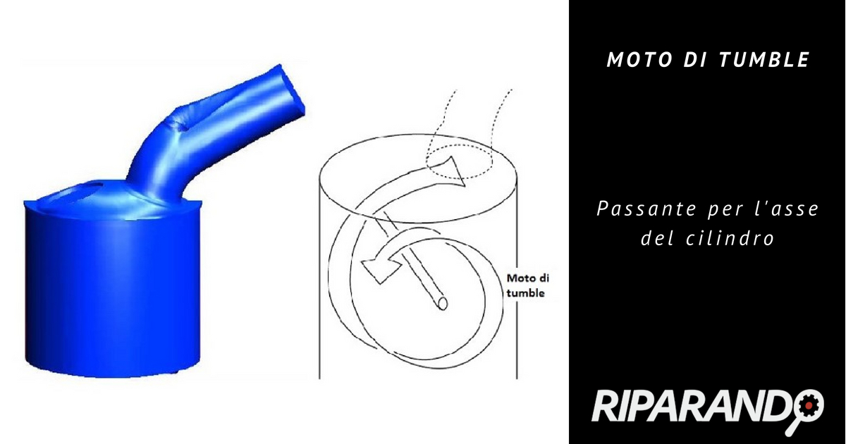 carica stratificata - moto di tumble - Riparando