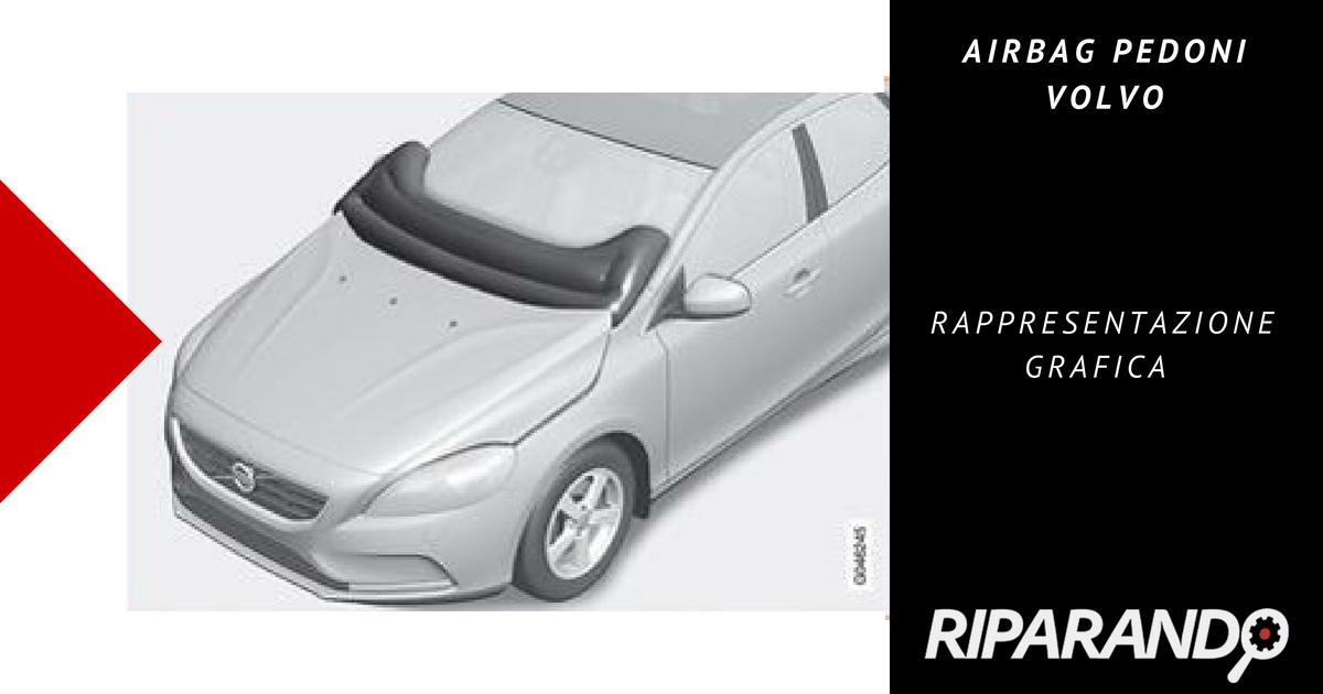 Airbag pedoni Volvo Rappresentazione grafica