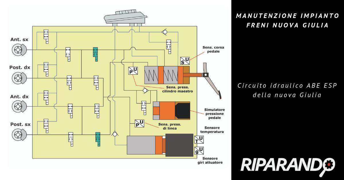 Manutenzione impianto freni Nuova Giulia: circuito idraulico ABE ESP