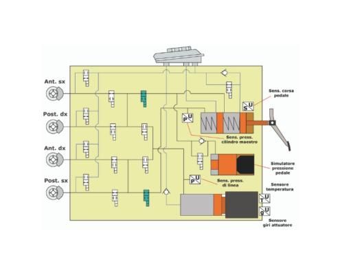 Manutenzione impianto freni Nuova Giulia istruzioni passo passo
