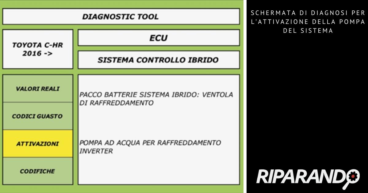 Manutenzione Toyota CHR: diagnosi attivazione pompa del sistema