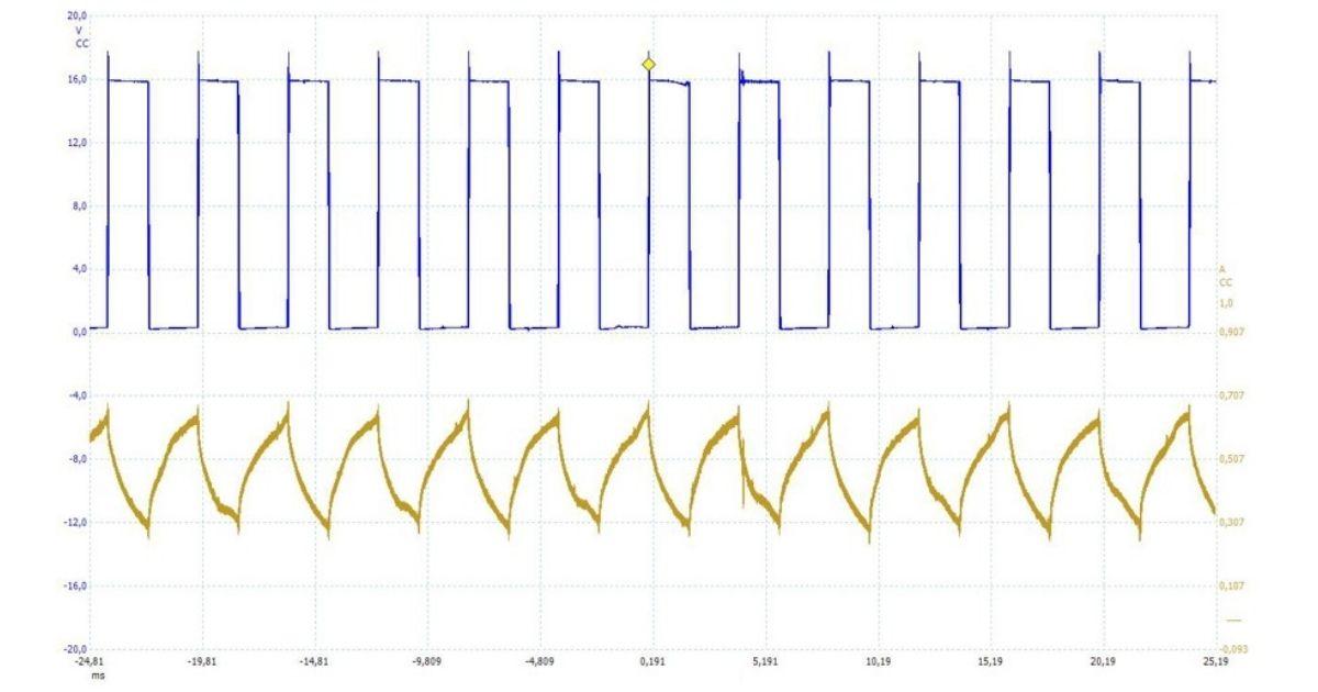 Duty Cycle Misura in tensione e corrente