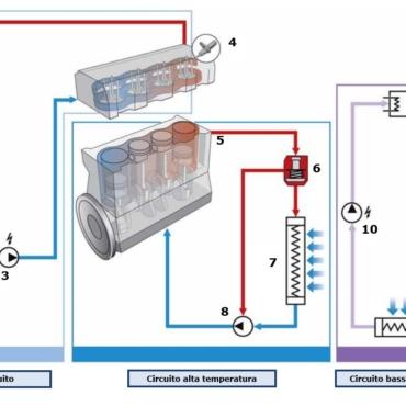 Sistemi di raffreddamento motori diesel VAG 1.6 e 2.0 Riparando Risponde
